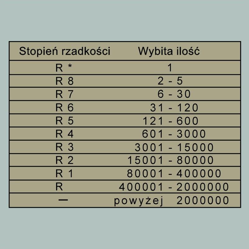 Wykład dr. Dariusza Pączkowskiego – 04.11.2019 r.